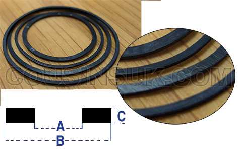 Flat Ring by Size, ISO Swiss