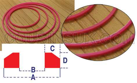 Red Gaskets by Size, Cousins