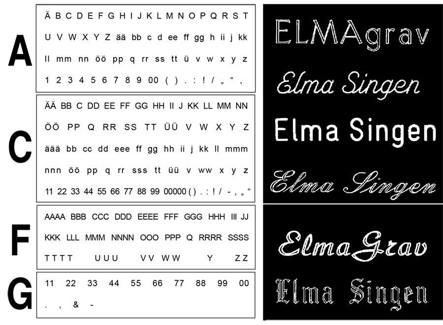 Letters, Elma