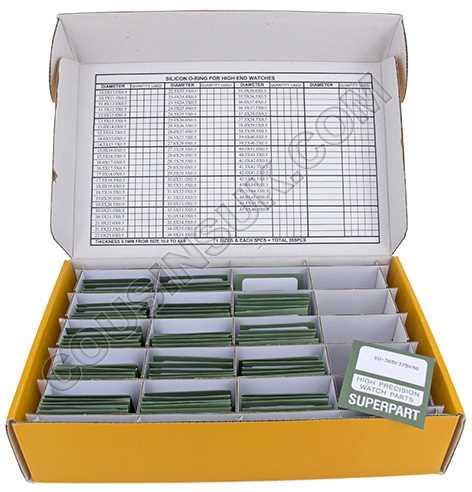 Silicone Gasket Box Set