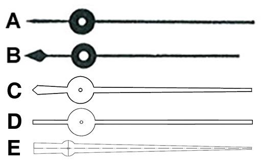 Centre Seconds (Chronograph) by Size