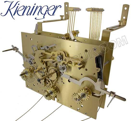 Kieninger KSU33 (KSU Series)