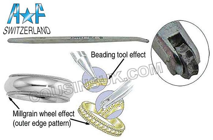 Millgrain Wheels