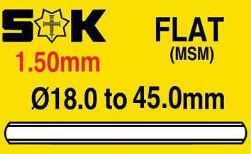 1.50mm, Sternkreuz MSM