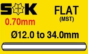 0.70mm, Sternkreuz MST