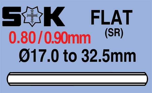 0.80mm, Sternkreuz SR