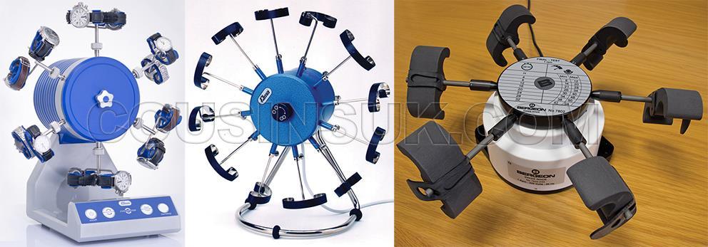 Rotation (Timing) Machines